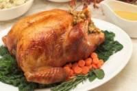 Kansas City Restaurants Open on Thanksgiving 2014